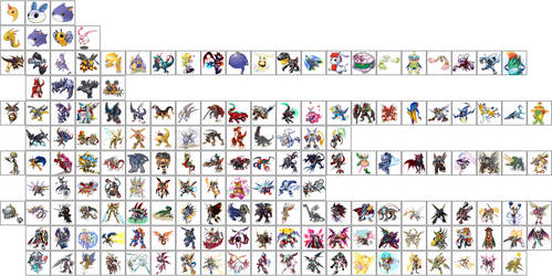Digimon Level X-Antibody