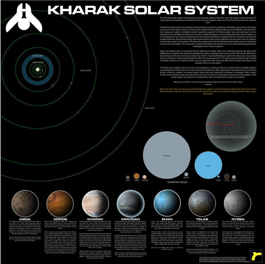 Kharak system map by norsehound on deviantart kharak system map by norsehound pooptronica Images