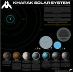 Kharak System Map