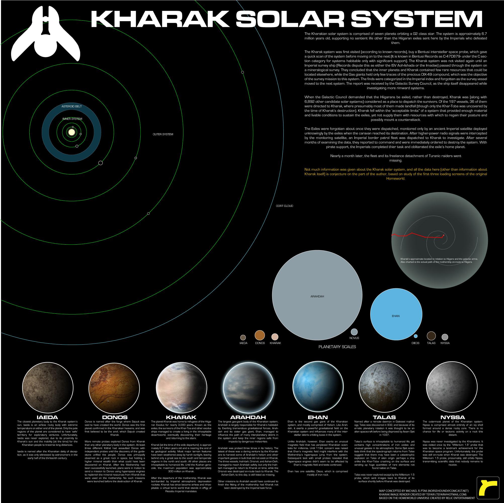 federation alien solar system - photo #6