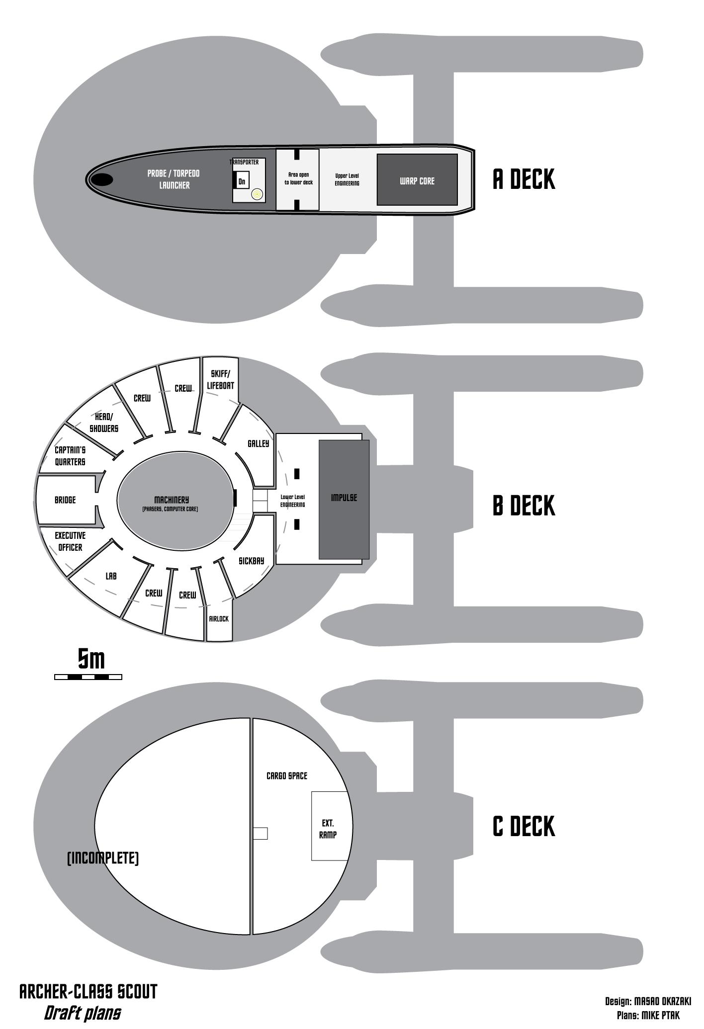 WIP-ArcherScout plans
