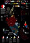 WIP: Homeworld Map, Turanics