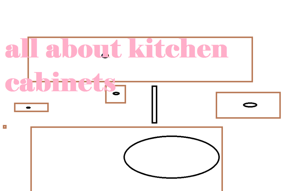 All about kitchen cabinets by dickbuttink on deviantart - All about kitchens ...