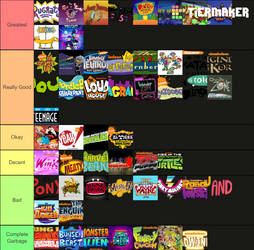 My Nicktoons Tier List (Update)