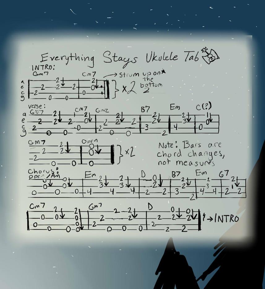 Everything Stays Ukulele Tutorial By Lightningp On Deviantart