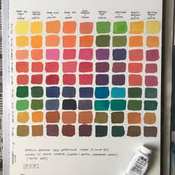 Gouache Color Chart 2018