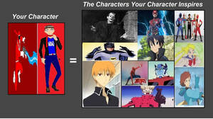 Character Insperation VIEWTIFUL by V1EWT1FUL