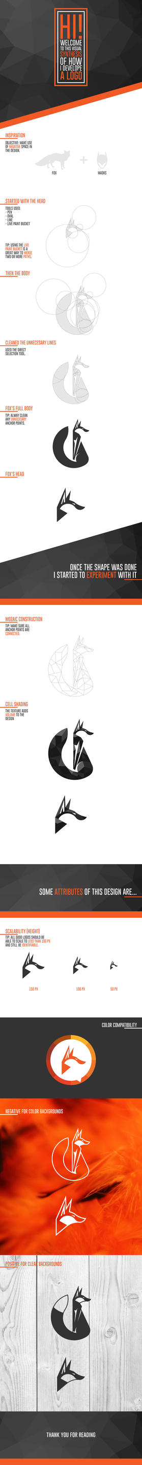 Fox-Logo-Sheet (SALE) by IrianWhitefox