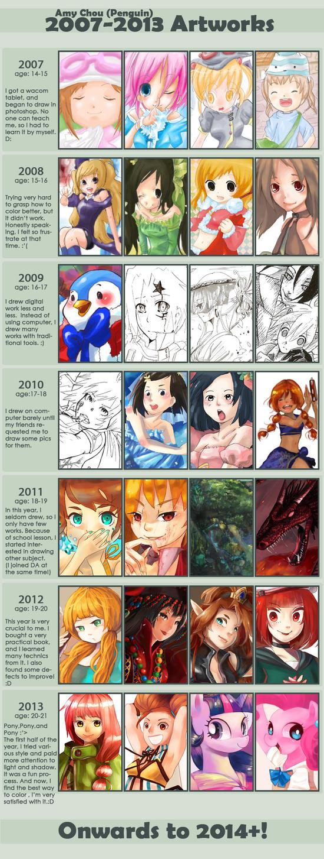 improvement meme 2013 by amy30535