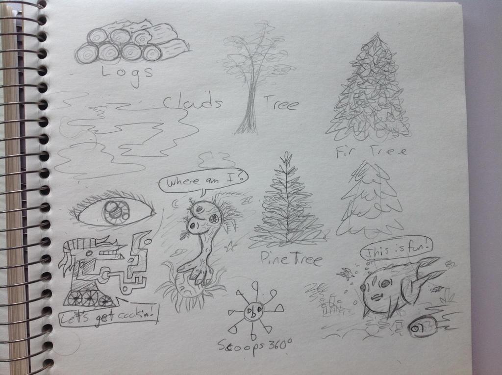 Sketchbook Part 4 by LimeGreenFlix