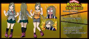 OC BNHA: Natsuhi Yukari