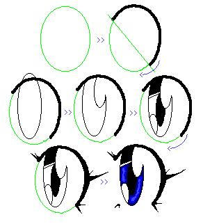 how to draw round eyes