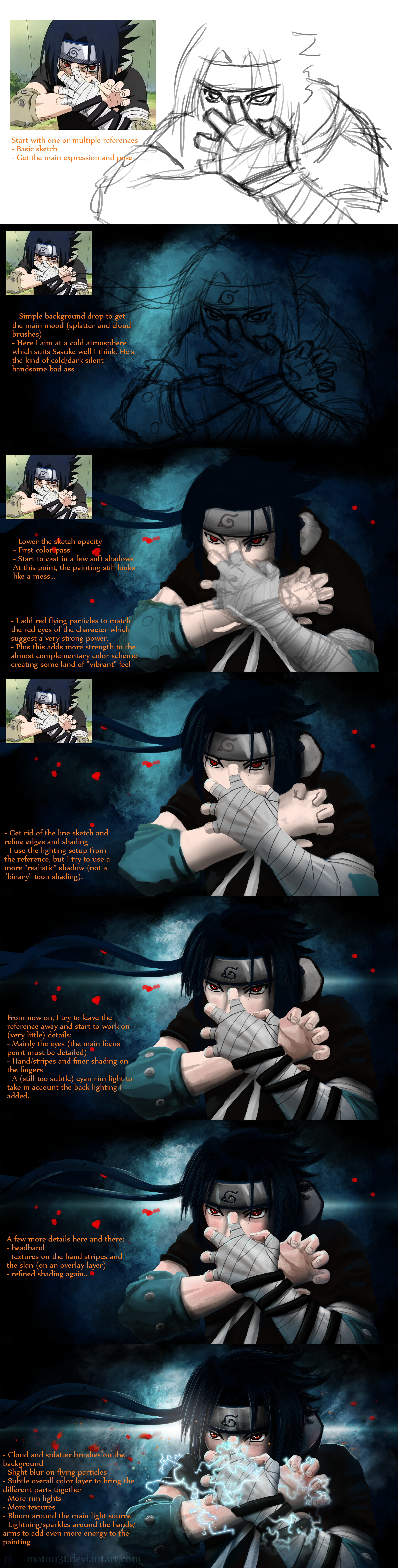 Sasuke Uchiha - Making-of