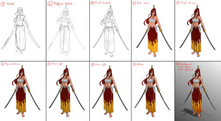 Erza - Making-of