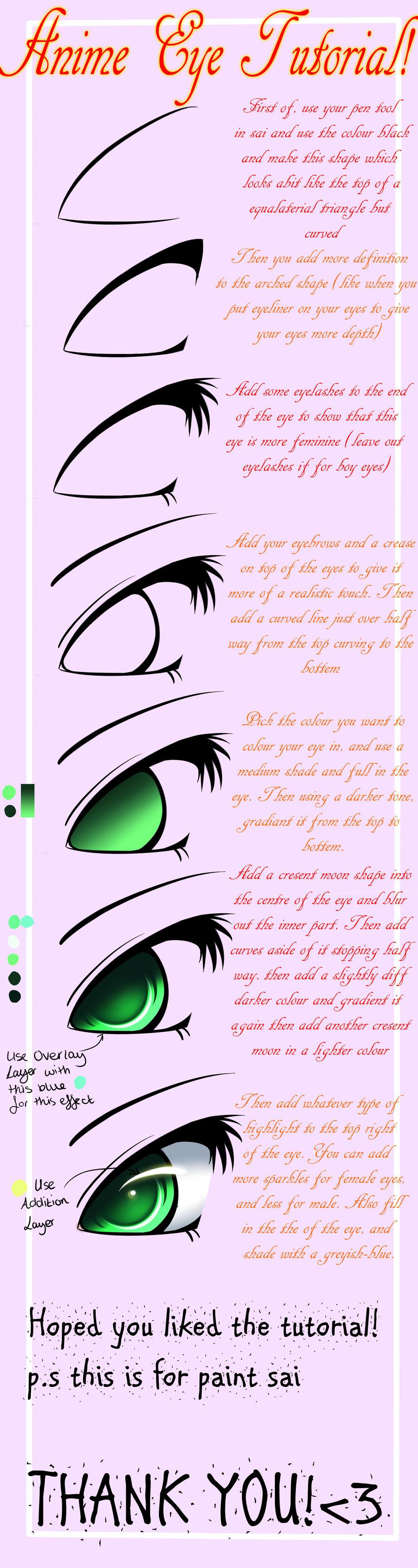 Anime Eye Shapes Eye Shapes And Coloring