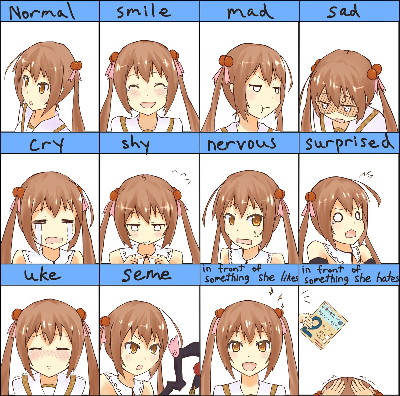 Nijino Yurika facial expression practice by ryuzakura