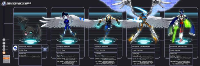 .COM - Wings' Evolution Line