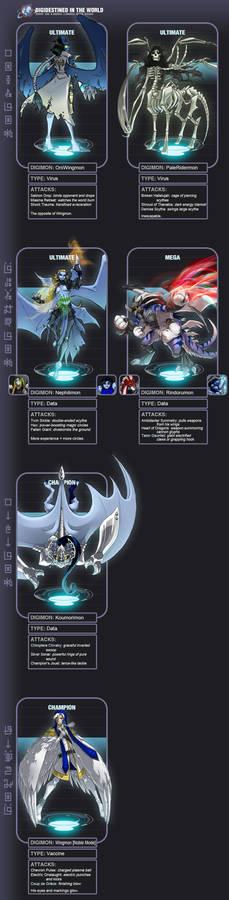 .COM - Side Evolutions