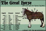 The Great Horse Diagram