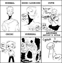 Style Meme by CJSwinging