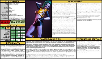 Fury Danger Profile by maltorramus