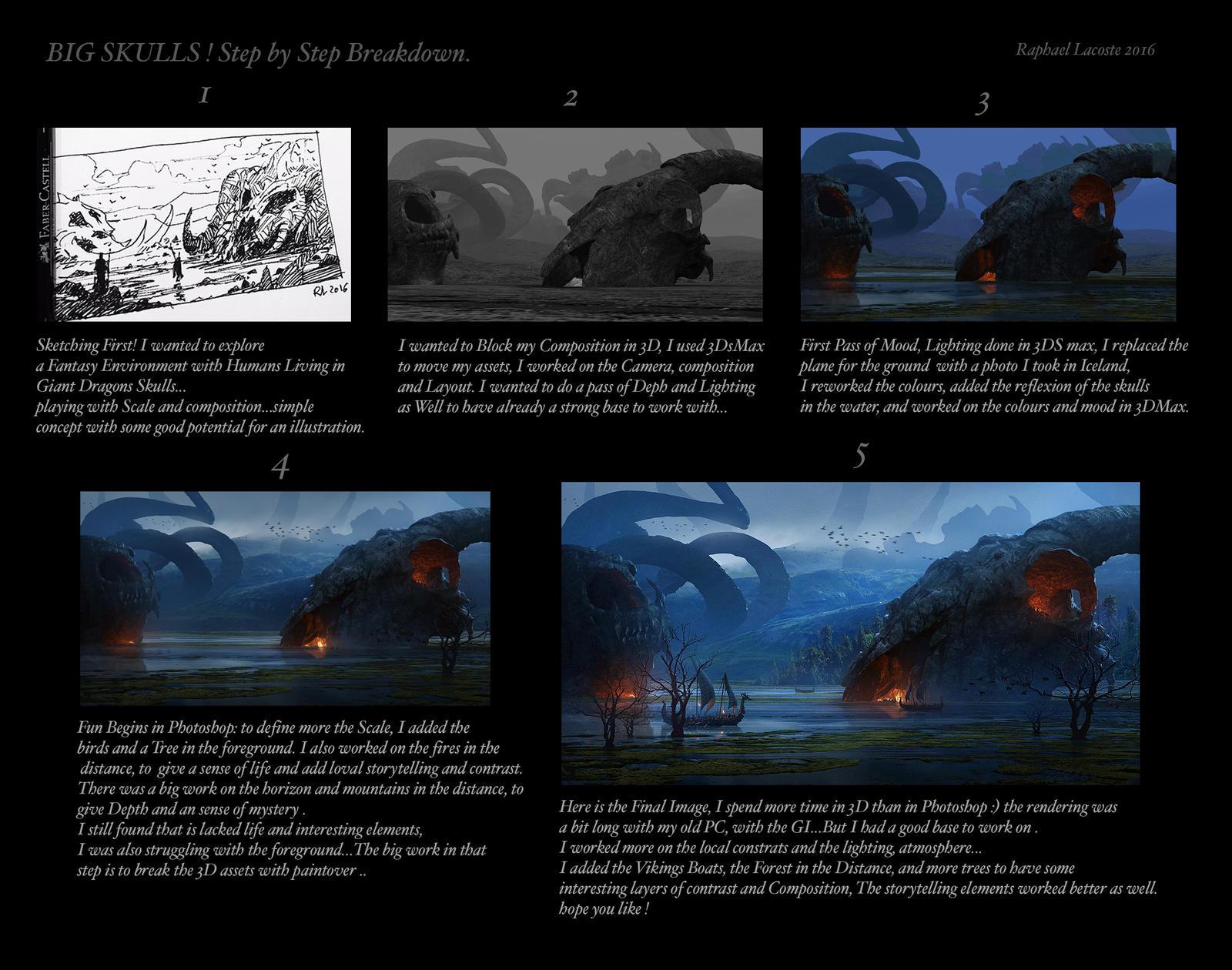 Dragon's Lair Step by step Breakdown