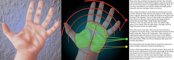 A little hand tutorial