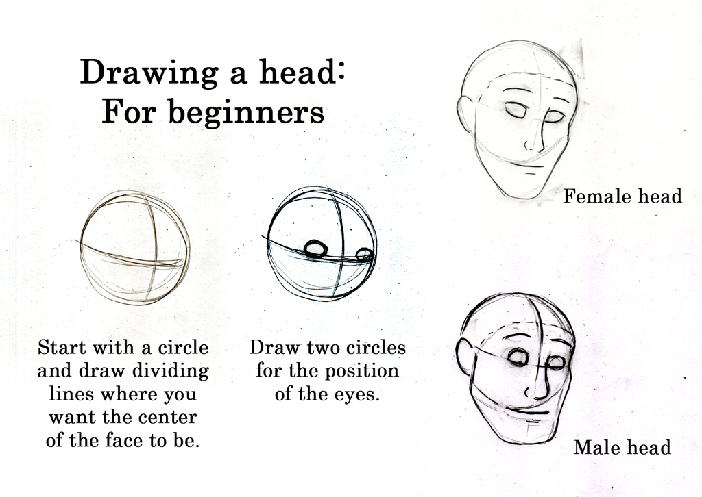how to draw mouth step by step for beginners