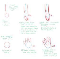 Drawing Tutorial - Beginner Level - Hands