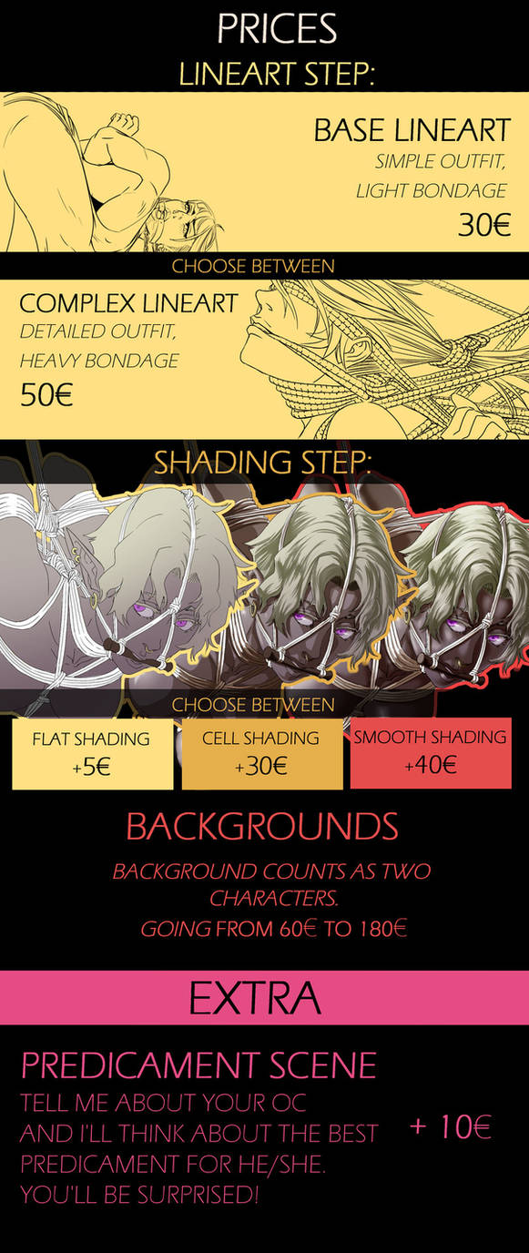 Commission's prices