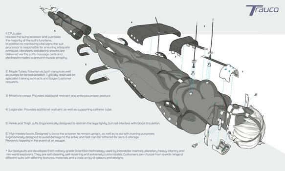 Trauco Encasement Gear 3/3