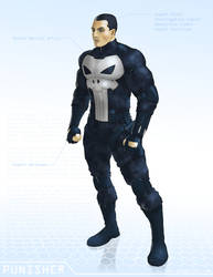 Punisher - OG Marvel remix DB by ogi-g