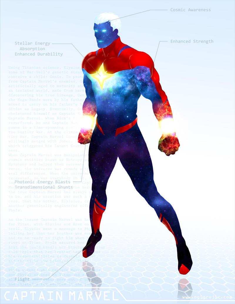 Captain Marvel - OG Marvel remix DB by ogi-g