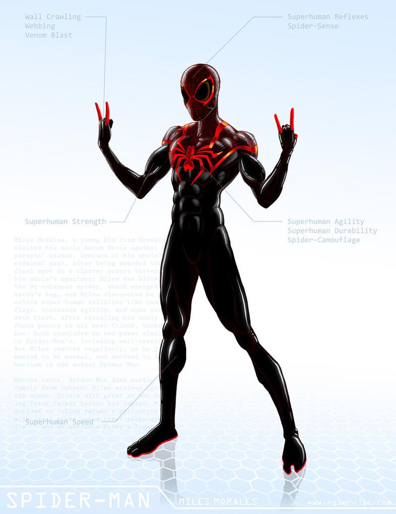 spider man   miles morales og marvel remix db by ogi g black spiderman logic roblox black spiderman logic roblox