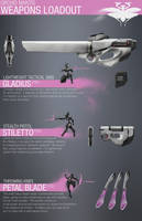 The Orchid Mantis Project - Weapons by Shady-Rogue