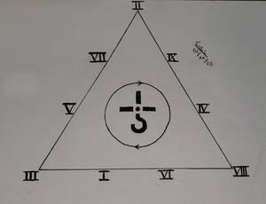 Cult of Imaginos Symbol