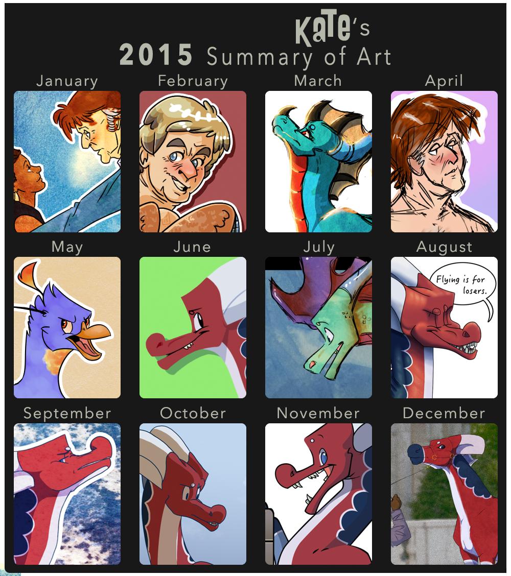 2015 Summary of Art by paulmccartneys