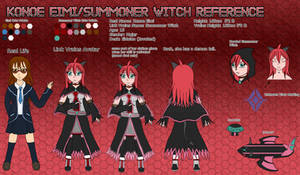 Yugioh Vrains OC: Summoner Witch Reference
