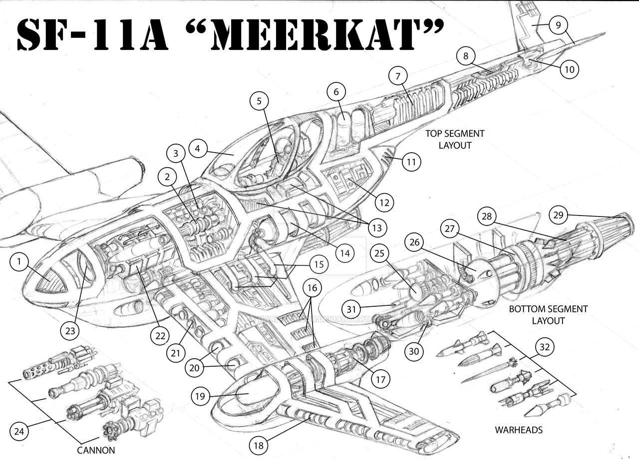 sf_11a_meerkat_by_hardicondor-dce9q30 Railgun Schematics on space gun, launch loop, kagaku no, 32-mj lrg, space elevator, orbital airship, ram accelerator, mass driver, concept art, coil gun vs, space fountain,