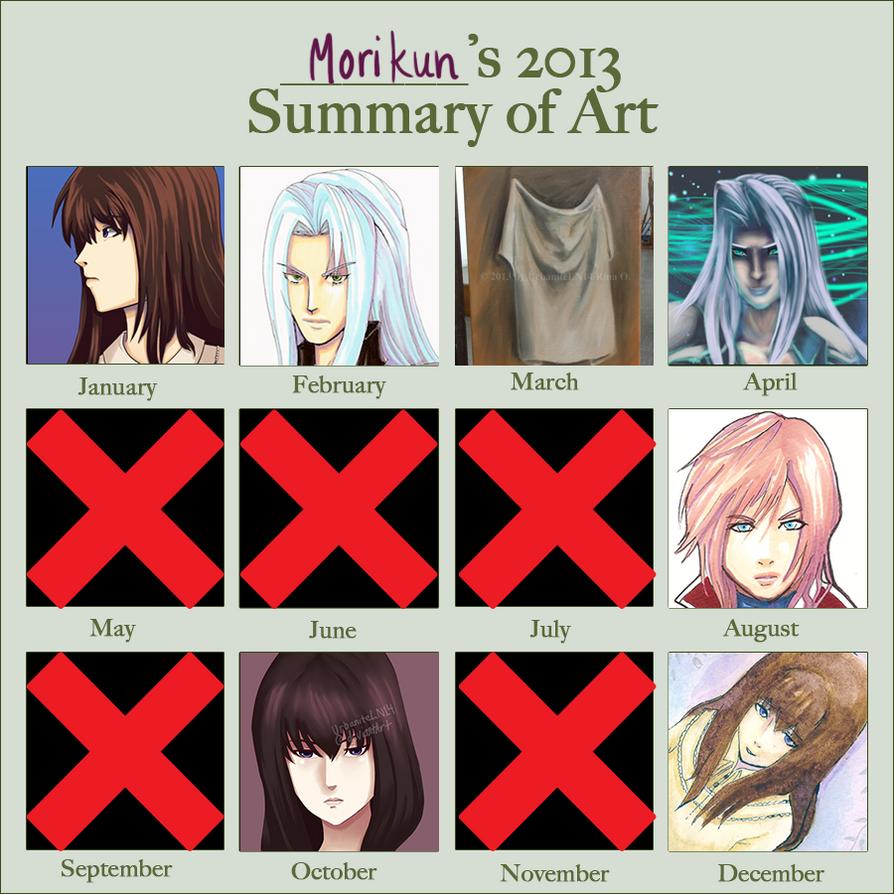 2013 Art Summary Meme by morikun-rinari