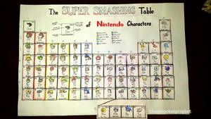 The Super Smashing Table of the Elements