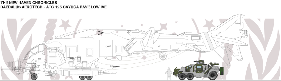 ATC-125J Cayuga Pave Low IV ALT-Version WIP by Jon-Michael-May