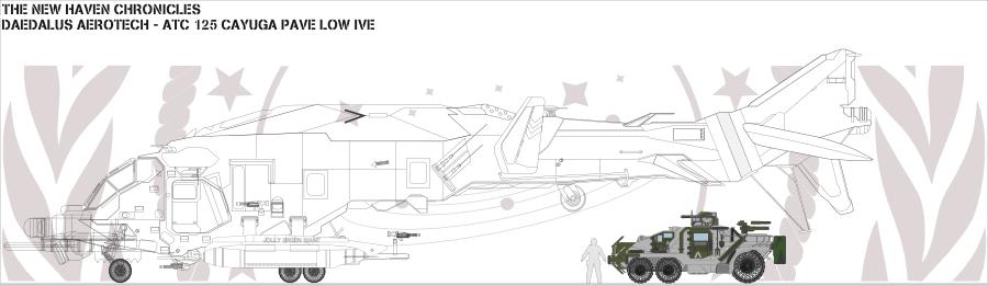 ATC-125J Cayuga Pave Low IV ALT-Version WIP by Jon-Michael-May
