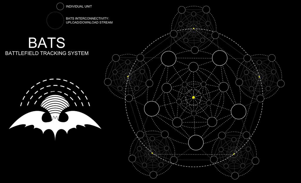 UN BATS infograph WIP by Jon-Michael-May