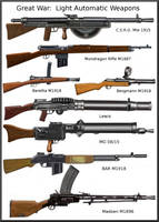 WW1 automatic weapons by AndreaSilva60