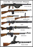 WW1 automatic weapons