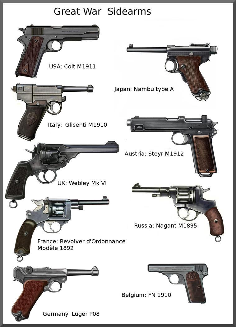Ww1 sidearms by andreasilva60 on deviantart - Mobeldesigner italien ...