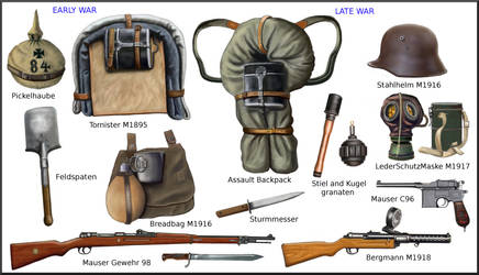 WW1 german equipments by AndreaSilva60