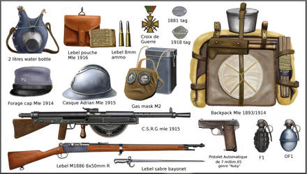 WW1 - French equipment