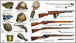 WW1 Russian Equipment